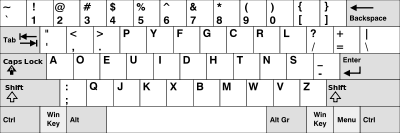 Enable or change a keyboard layout language  Office Support