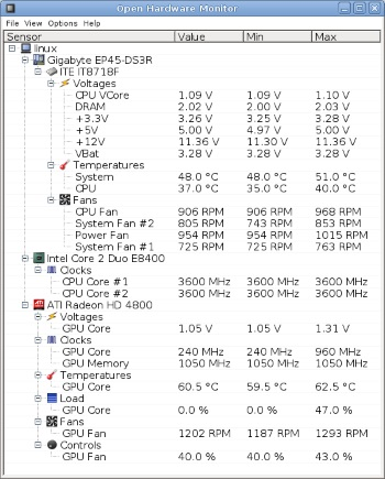 Free Open Source CPU Temperature Monitor